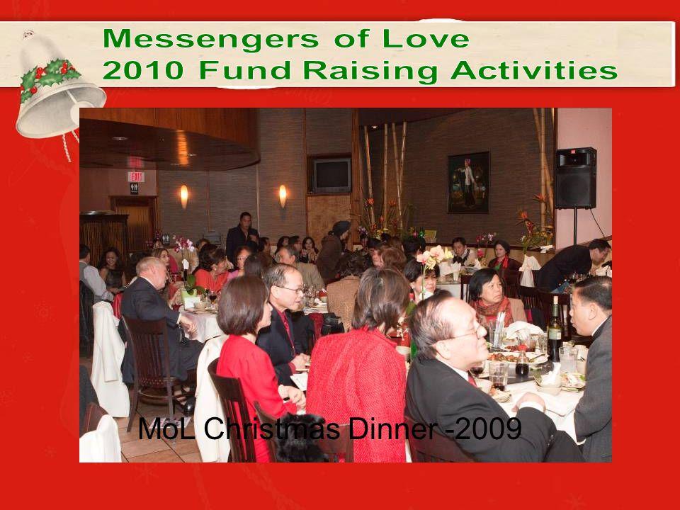 MoL Christmas Dinner -2009