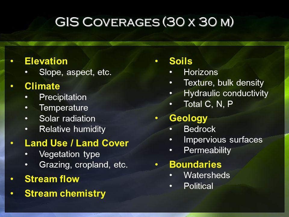 GIS Coverages (30 x 30 m) Elevation Slope, aspect, etc. Climate Precipitation Temperature Solar radiation Relative humidity Land Use / Land Cover Vege