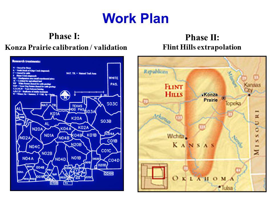 Phase I: Konza Prairie calibration / validation Phase II: Flint Hills extrapolation Konza Prairie Work Plan