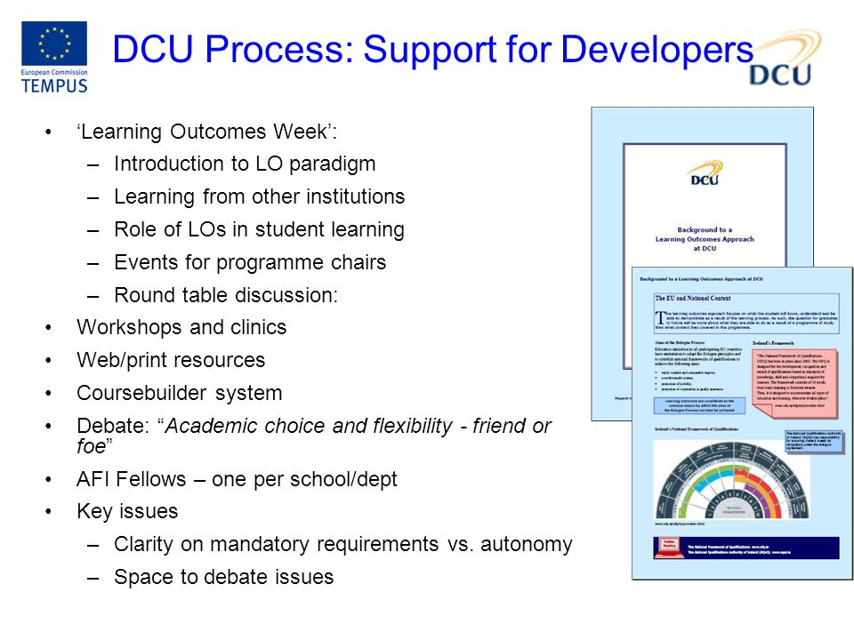 DCU Process: Support for Developers 'Learning Outcomes Week': –Introduction to LO paradigm –Learning from other institutions –Role of LOs in student learning –Events for programme chairs –Round table discussion: Workshops and clinics Web/print resources Coursebuilder system Debate: Academic choice and flexibility - friend or foe AFI Fellows – one per school/dept Key issues –Clarity on mandatory requirements vs.