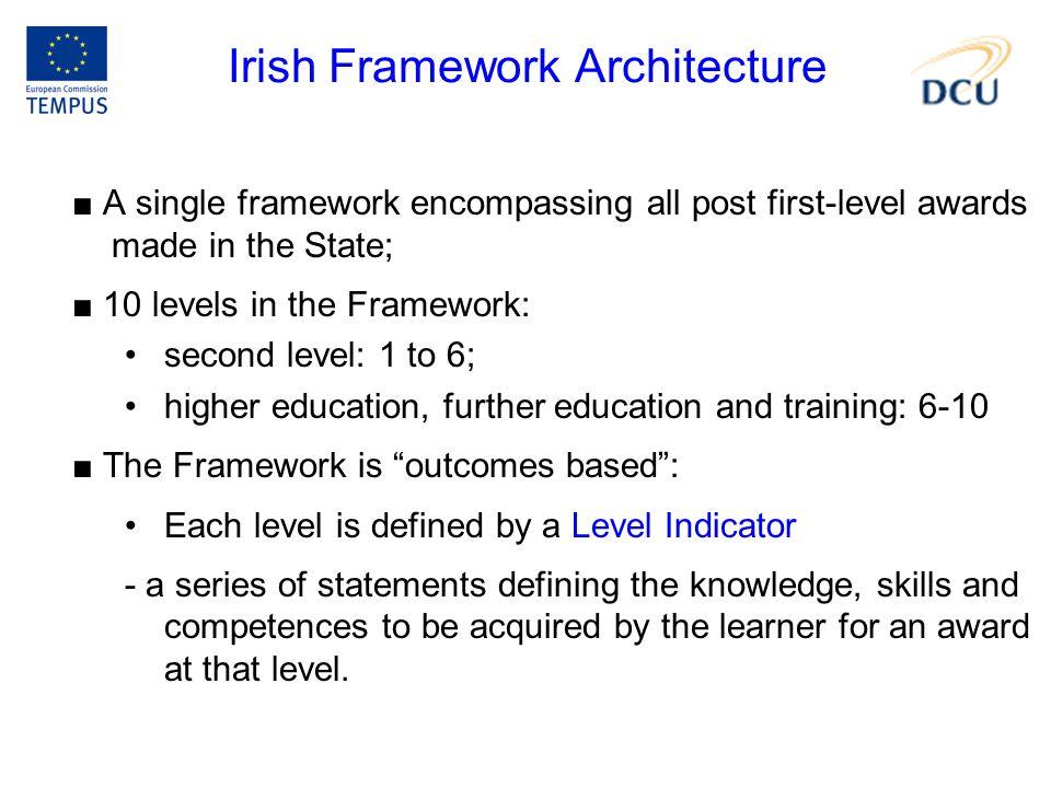 Irish Framework Architecture ■ A single framework encompassing all post first-level awards made in the State; ■ 10 levels in the Framework: second lev