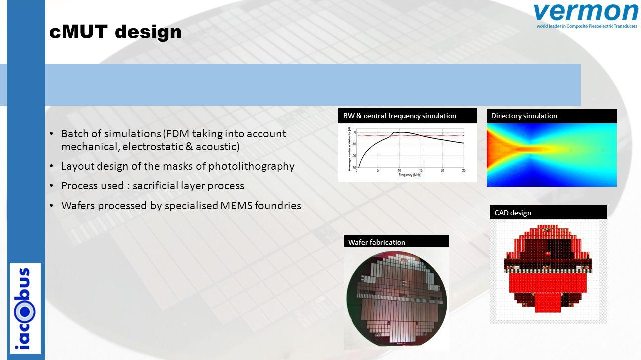 Characterization Z-Profile measurementDimensioning control Impedance measurement