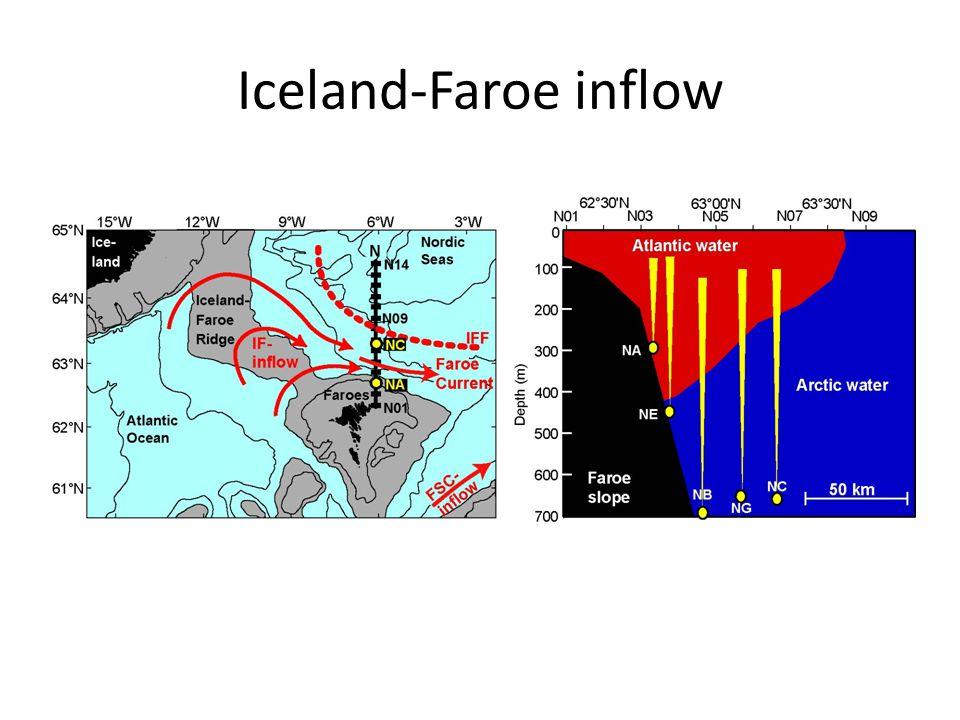Iceland-Faroe inflow