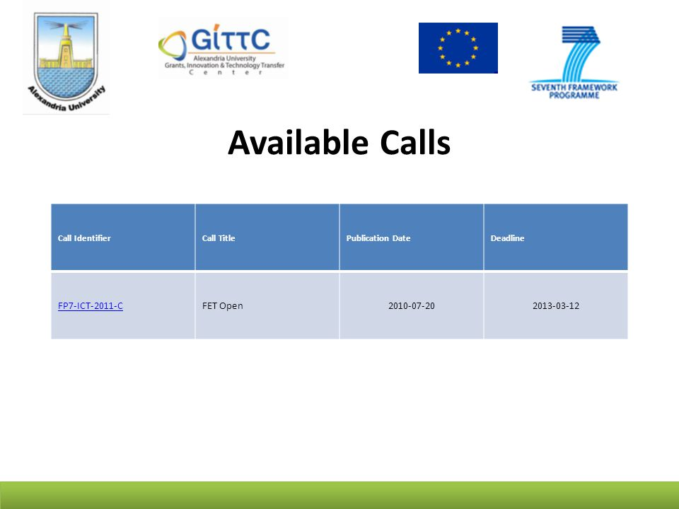 Available Calls Call IdentifierCall TitlePublication DateDeadline FP7-ICT-2011-CFET Open2010-07-202013-03-12
