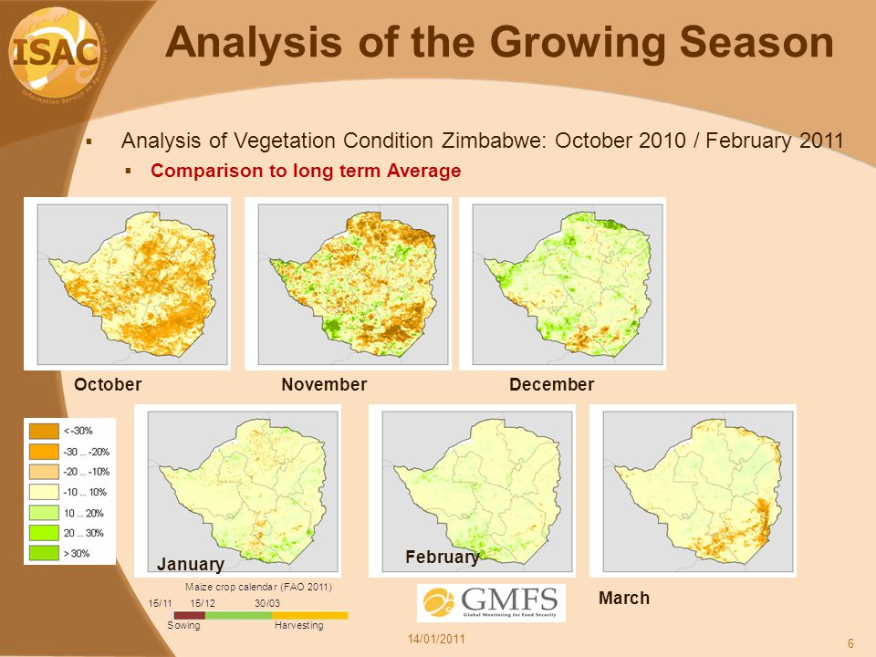 Analysis of the Growing Season 14/01/2011 6  Analysis of Vegetation Condition Zimbabwe: October 2010 / February 2011  Comparison to long term Average OctoberNovemberDecember February January March
