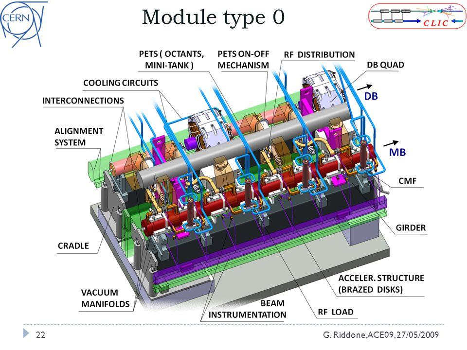 Module type 0 G. Riddone, ACE09, 27/05/200922