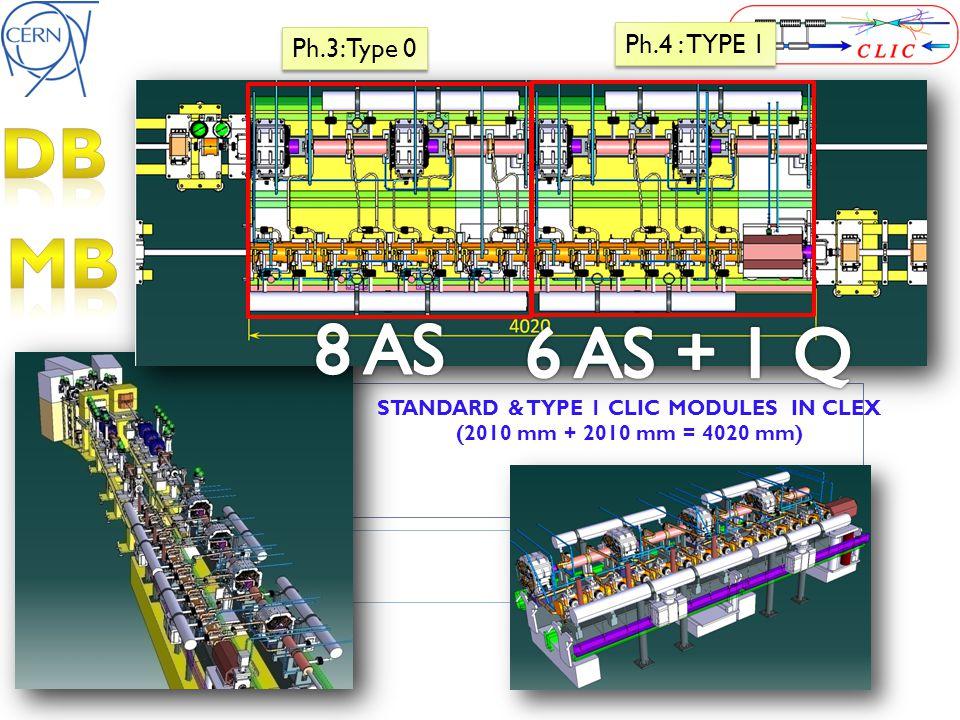 STANDARD & TYPE 1 CLIC MODULES IN CLEX (2010 mm + 2010 mm = 4020 mm) Ph.3: Type 0 Ph.4 : TYPE 1