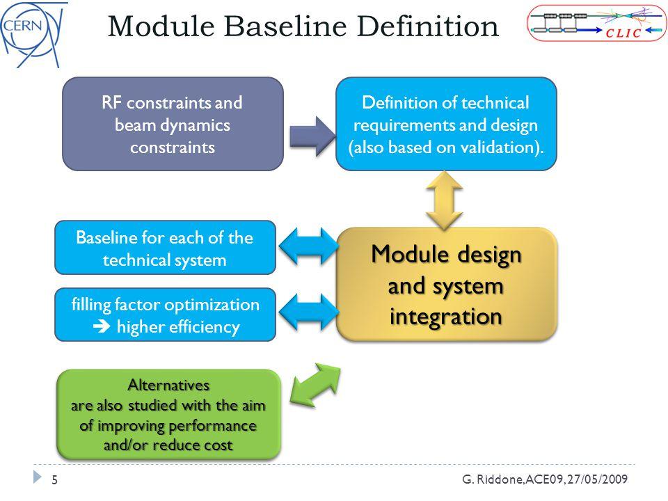 Module Baseline Definition G.
