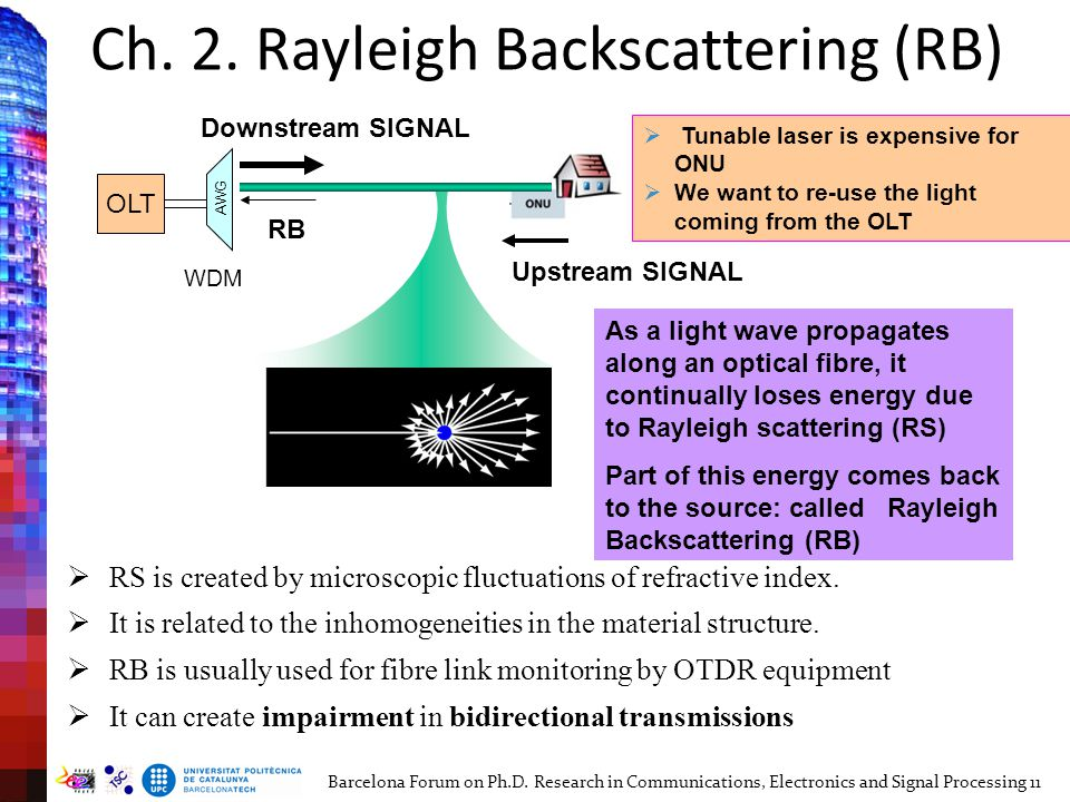 Ch. 2. Rayleigh Backscattering (RB) Downstream SIGNAL RB  RS is created by microscopic fluctuations of refractive index.  It is related to the inhom