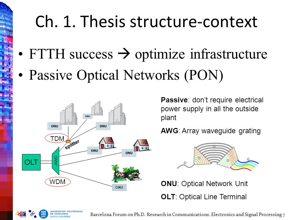 Ch. 1. Thesis structure-context FTTH success  optimize infrastructure Passive Optical Networks (PON) Passive: don't require electrical power supply i