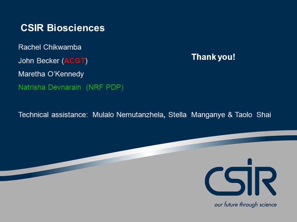 CSIR Biosciences Rachel Chikwamba John Becker (ACGT) Maretha O'Kennedy Natrisha Devnarain (NRF PDP) Technical assistance: Mulalo Nemutanzhela, Stella Manganye & Taolo Shai Thank you!