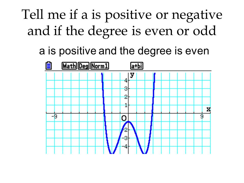 a is positive and the degree is even