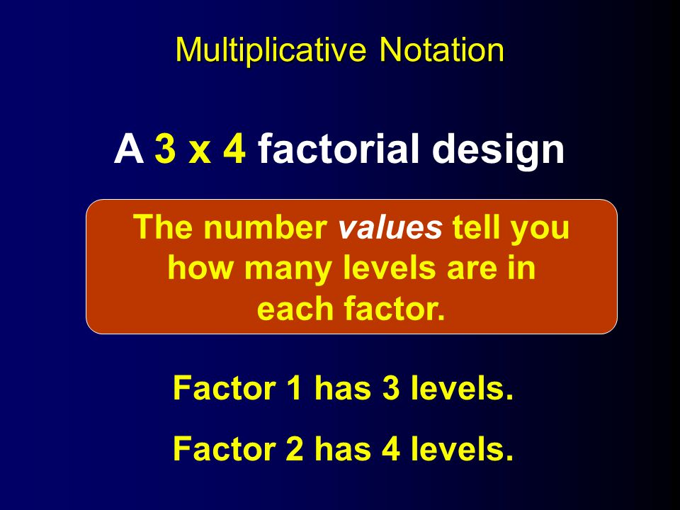 Multiplicative Notation A 3 x 4 factorial design The number values tell you how many levels are in each factor.