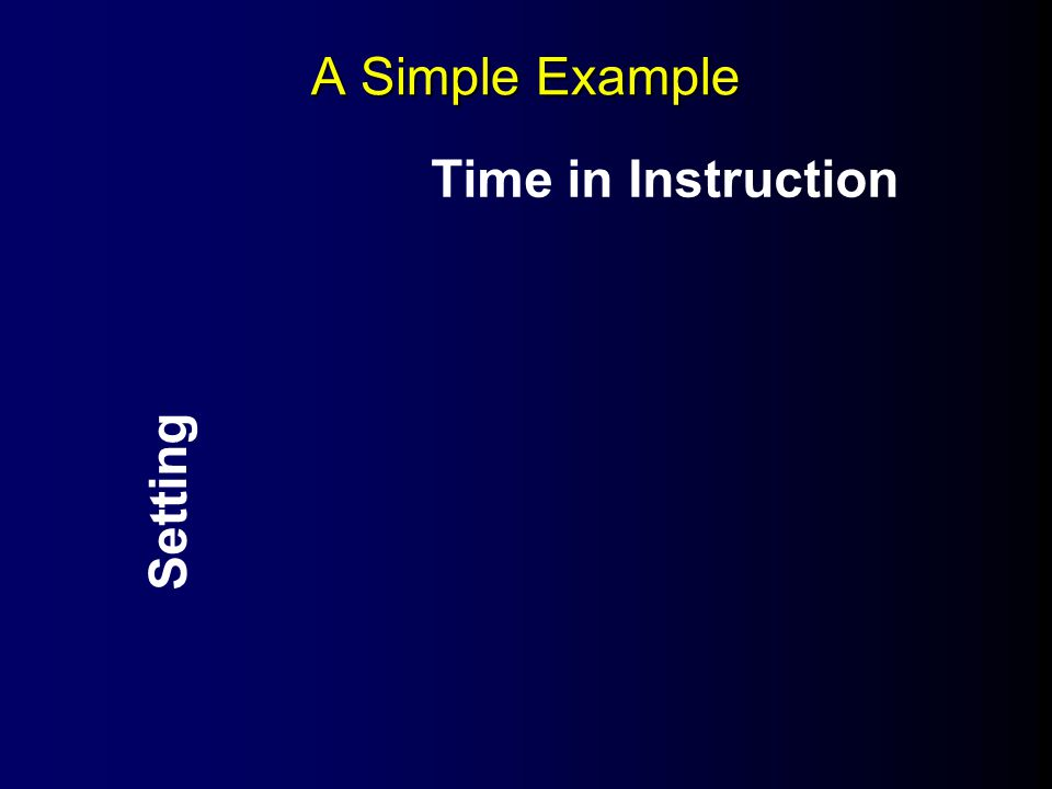 A Simple Example Time in Instruction Setting