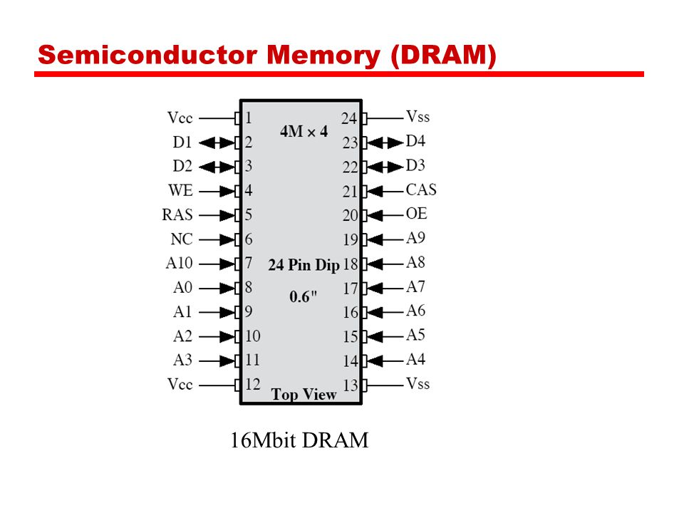 Semiconductor memory (EPROM)