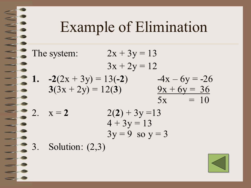 Example of Substitution The system:2x + y = 7 3x + 5y = 7 1.Solve for y in first equation: y = 7 – 2x 2.Substitute: 3x + 5 = 7 3.Solve this equation: 3x + 35 – 10x = 7 -7x + 35 = 7 -7x = -28 x = 4 4.Use the substitution equation: y = 7 – 2 = -1 5.Solution: (4, -1)