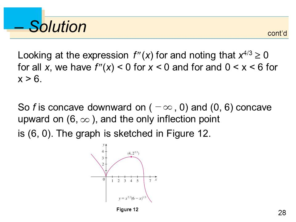28 – Solution Looking at the expression f  (x) for and noting that x 4/3  0 for all x, we have f  (x) 6.