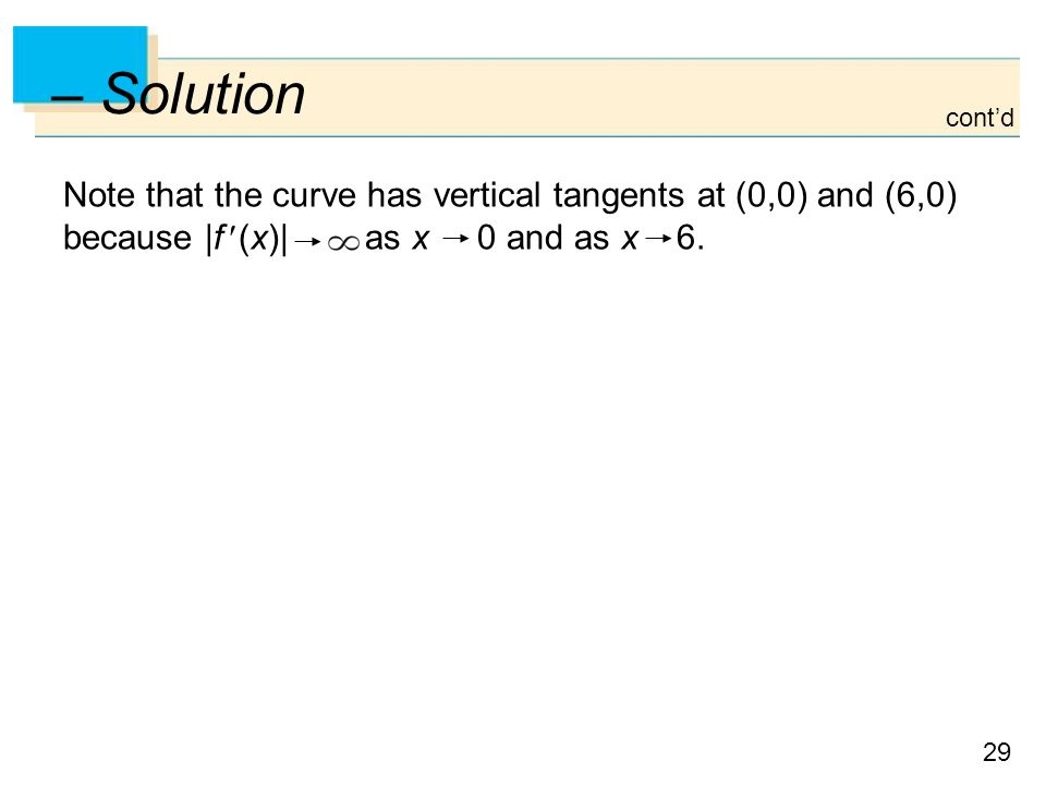 29 – Solution Note that the curve has vertical tangents at (0,0) and (6,0) because  f (x)  as x 0 and as x 6.