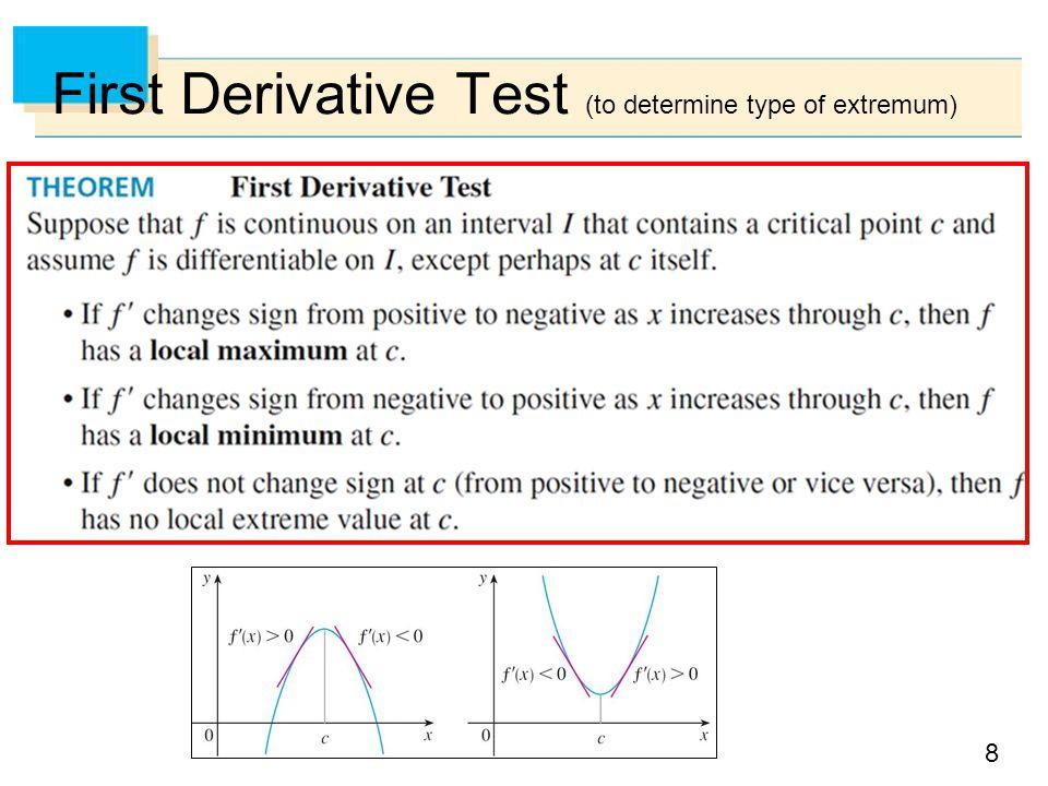 8 First Derivative Test (to determine type of extremum)