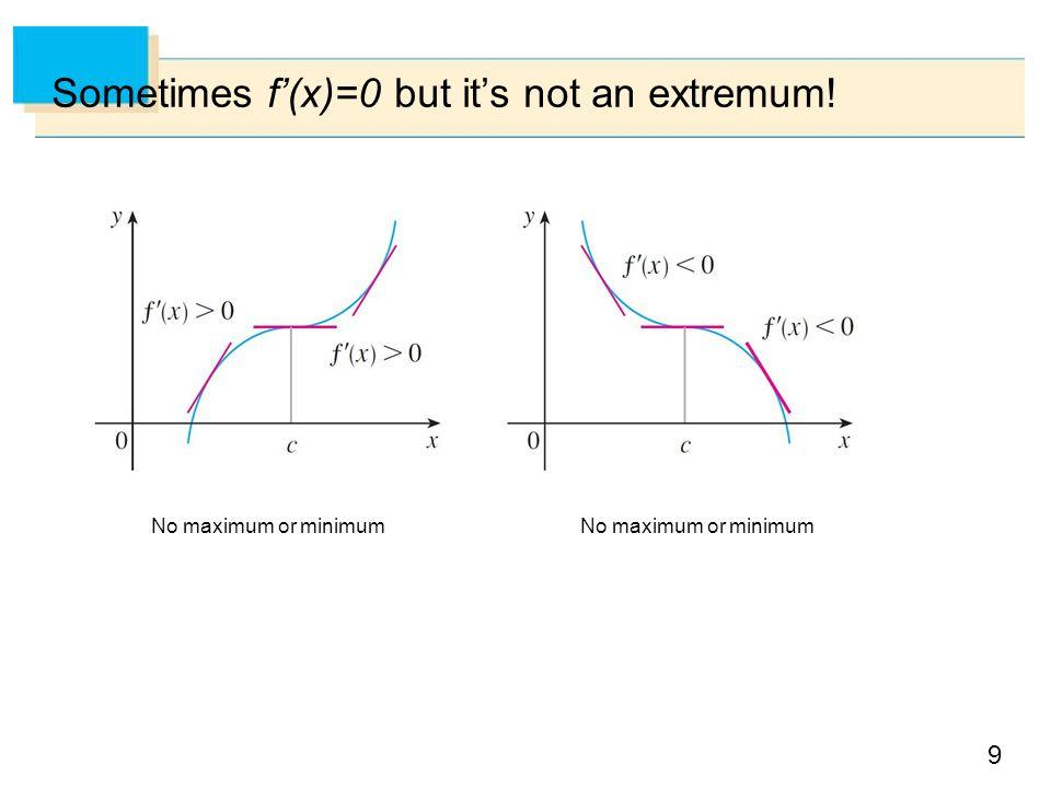 9 Sometimes f'(x)=0 but it's not an extremum! No maximum or minimum