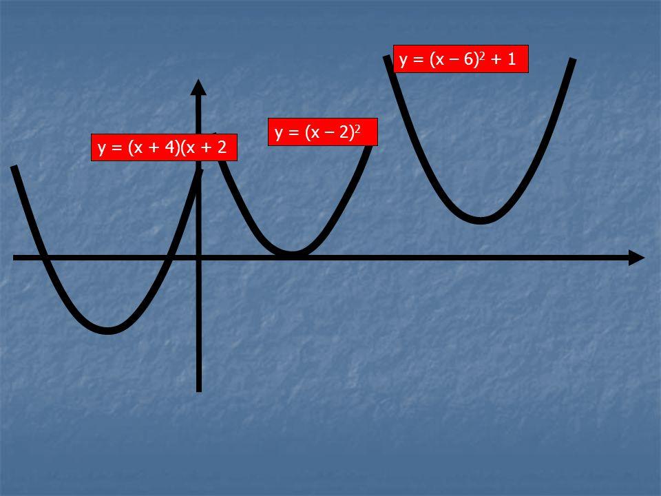 AUTOGRAPH VERSION. y = (x - 1)² + 1 y = (x - 1)² + 1