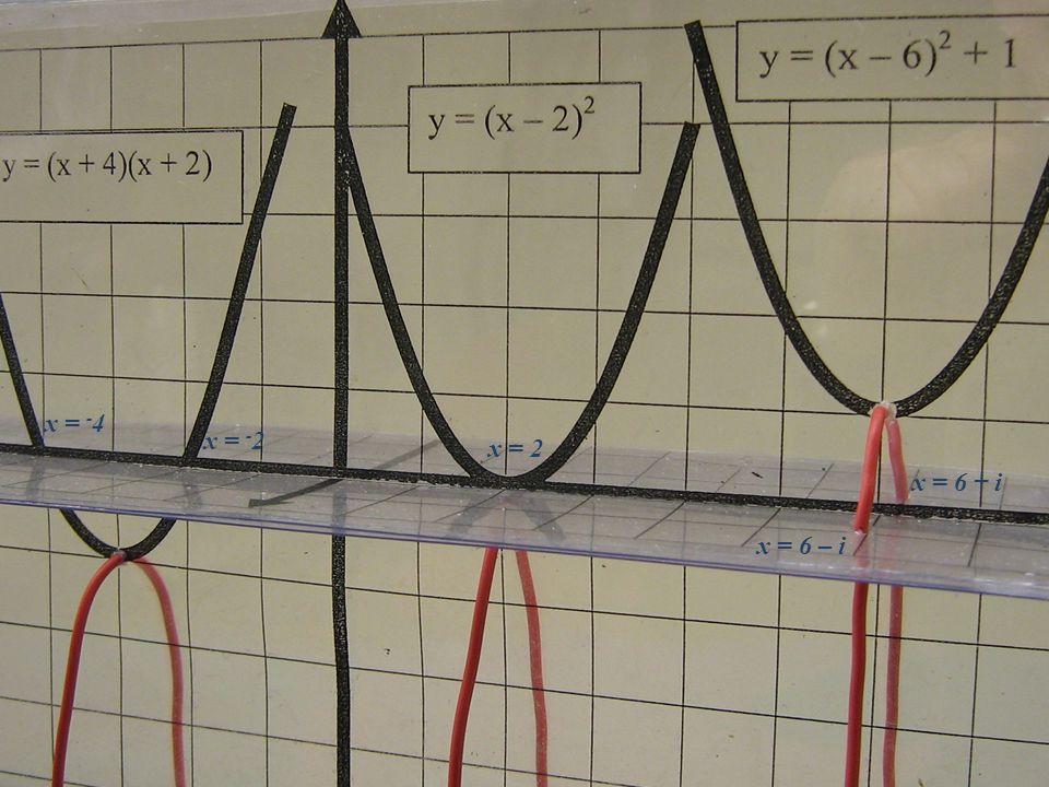 y = (x + 4)(x + 2 y = (x – 2) 2 y = (x – 6) 2 + 1