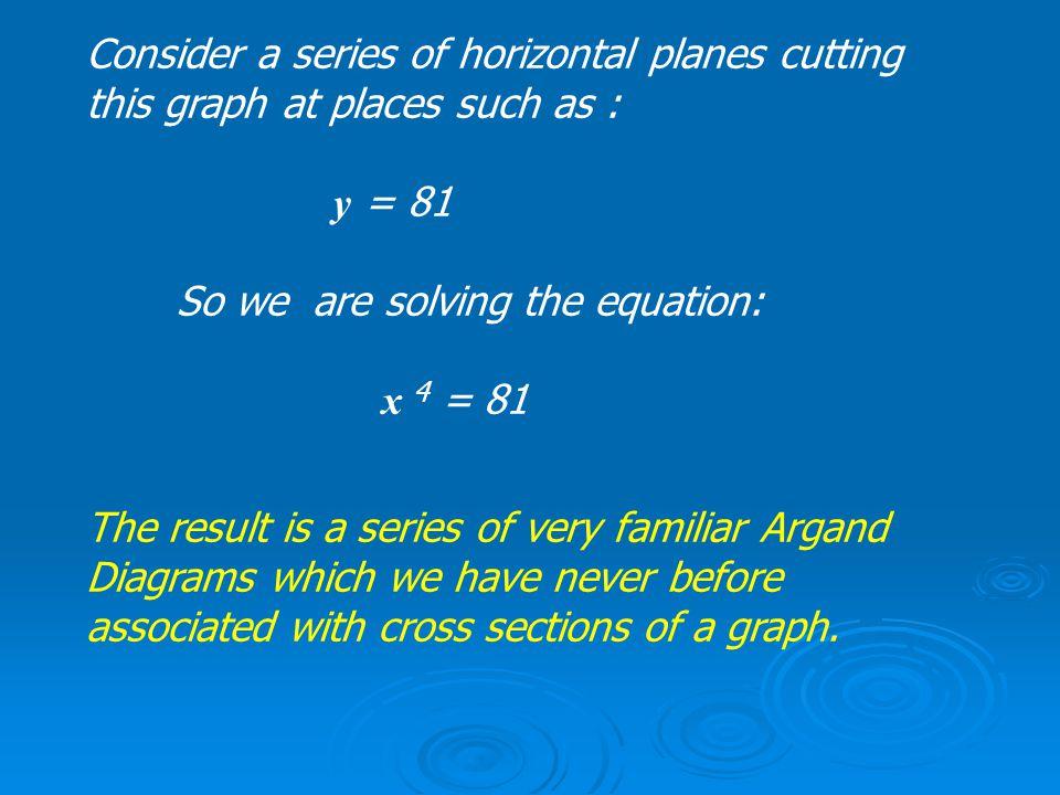 AUTOGRAPH VERSION. y = x^4 y = x^4