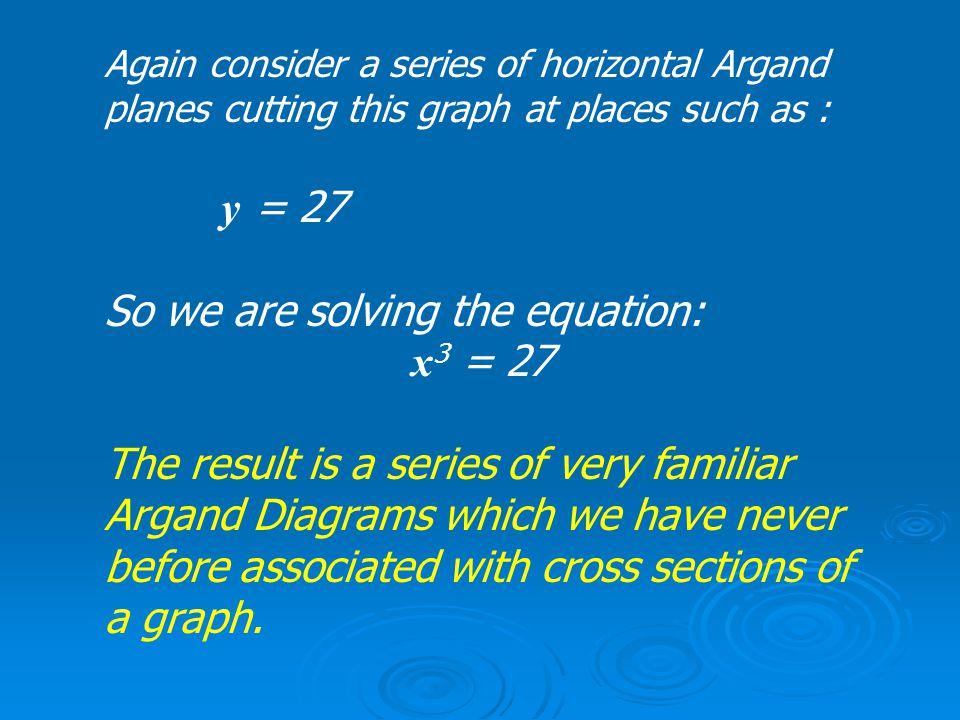 AUTOGRAPH VERSION. y = x³ y = x³