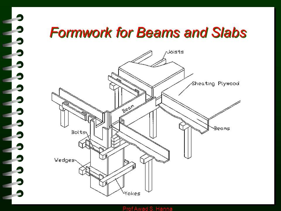 Prof Awad S. Hanna Formwork for Beams and Slabs