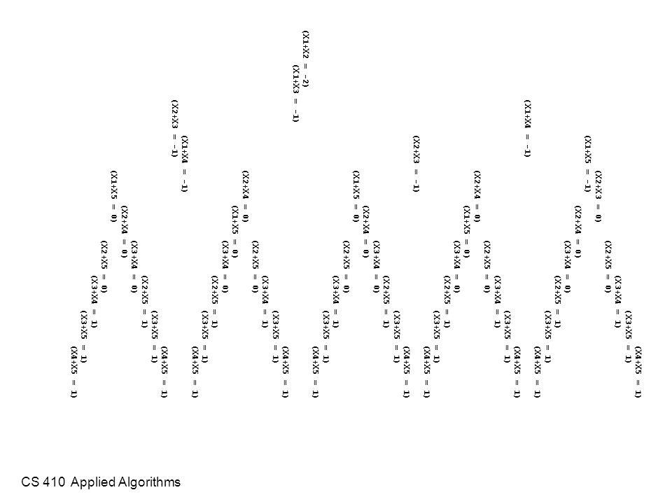 CS 410 Applied Algorithms (X4+X5 = 1) (X3+X5 = 1) (X3+X4 = 1) (X2+X5 = 0) (X2+X3 = 0) (X1+X5 = -1) (X2+X4 = 0) (X3+X4 = 0) (X2+X5 = 1) (X3+X5 = 1) (X4+X5 = 1) (X1+X4 = -1) (X4+X5 = 1) (X3+X5 = 1) (X3+X4 = 1) (X2+X5 = 0) (X2+X4 = 0) (X1+X5 = 0) (X3+X4 = 0) (X2+X5 = 1) (X3+X5 = 1) (X4+X5 = 1) (X2+X3 = -1) (X4+X5 = 1) (X3+X5 = 1) (X2+X5 = 1) (X3+X4 = 0) (X2+X4 = 0) (X1+X5 = 0) (X2+X5 = 0) (X3+X4 = 1) (X3+X5 = 1) (X4+X5 = 1) (X1+X2 = -2) (X1+X3 = -1) (X4+X5 = 1) (X3+X5 = 1) (X3+X4 = 1) (X2+X5 = 0) (X2+X4 = 0) (X1+X5 = 0) (X3+X4 = 0) (X2+X5 = 1) (X3+X5 = 1) (X4+X5 = 1) (X1+X4 = -1) (X2+X3 = -1) (X4+X5 = 1) (X3+X5 = 1) (X2+X5 = 1) (X3+X4 = 0) (X2+X4 = 0) (X1+X5 = 0) (X2+X5 = 0) (X3+X4 = 1) (X3+X5 = 1) (X4+X5 = 1)