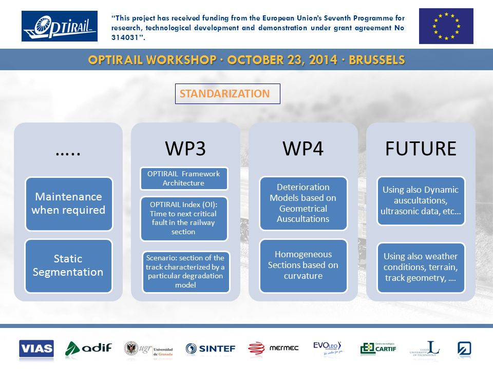 OPTIRAIL WORKSHOP · OCTOBER 23, 2014 · BRUSSELS STANDARIZATION …..