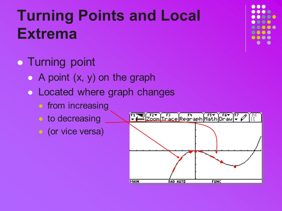Turning Points and Local Extrema Turning point A point (x, y) on the graph Located where graph changes from increasing to decreasing (or vice versa)
