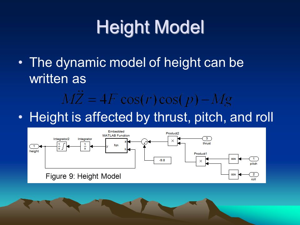 Height Model The dynamic model of height can be written as Height is affected by thrust, pitch, and roll Figure 9: Height Model