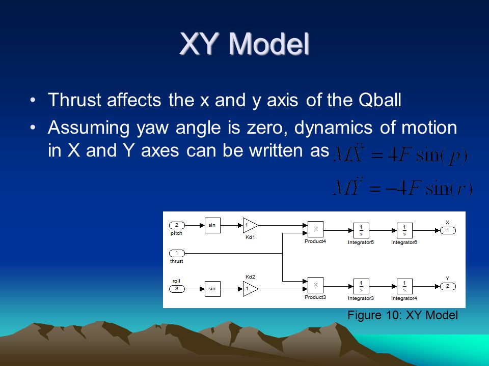 XY Model Thrust affects the x and y axis of the Qball Assuming yaw angle is zero, dynamics of motion in X and Y axes can be written as Figure 10: XY M