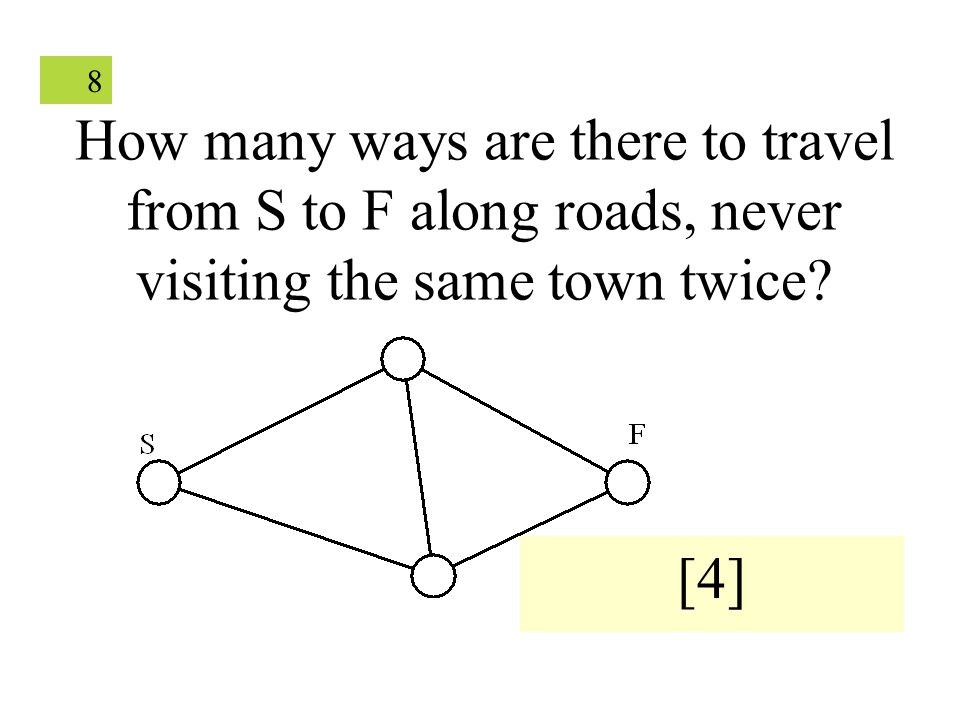 88 How many ways are there to travel from S to F along roads, never visiting the same town twice? [4]
