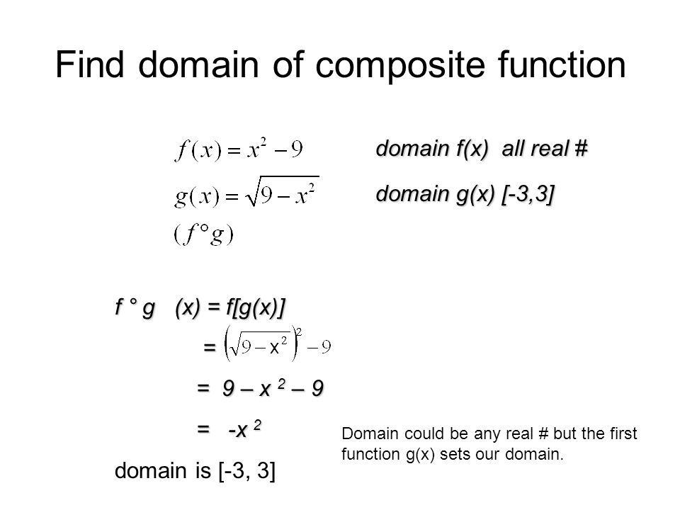Find domain of composite function f ° g (x) = f[g(x)] = = 9 – x 2 – 9 = 9 – x 2 – 9 = -x 2 = -x 2 domain is [-3, 3] domain f(x) all real # domain g(x) [-3,3] Domain could be any real # but the first function g(x) sets our domain.