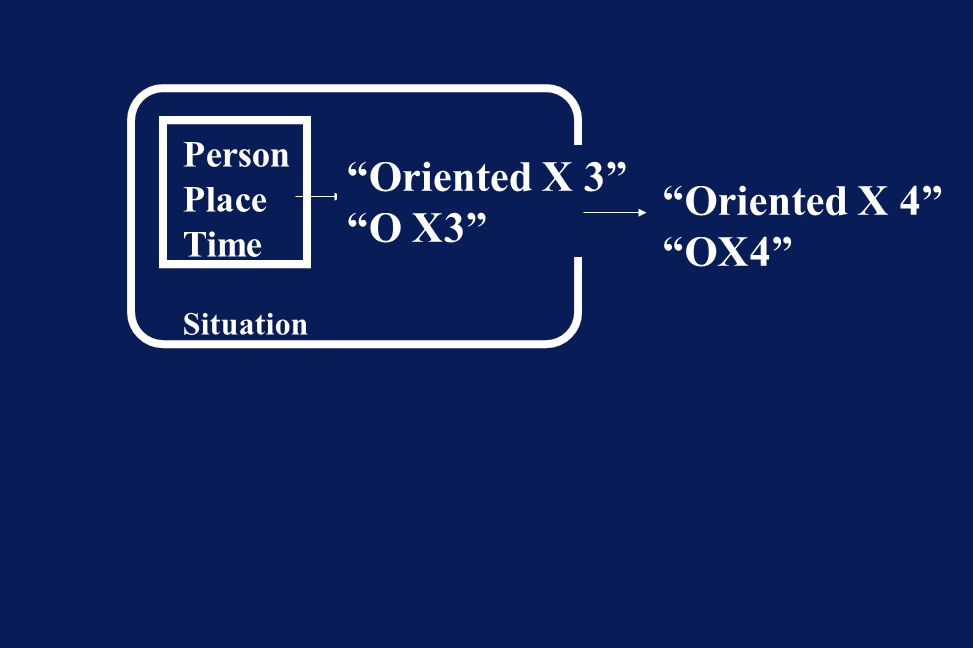 "Person Place Time Situation ""Oriented X 3"" ""O X3"" ""Oriented X 4"" ""OX4"""