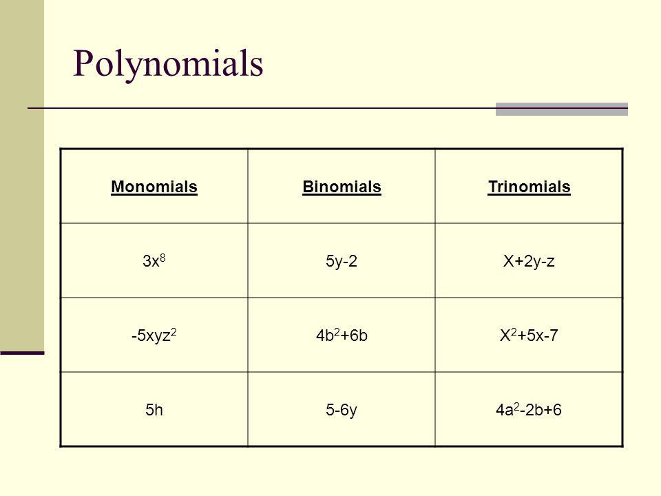 Polynomials MonomialsBinomialsTrinomials 3x 8 5y-2X+2y-z -5xyz 2 4b 2 +6bX 2 +5x-7 5h5-6y4a 2 -2b+6