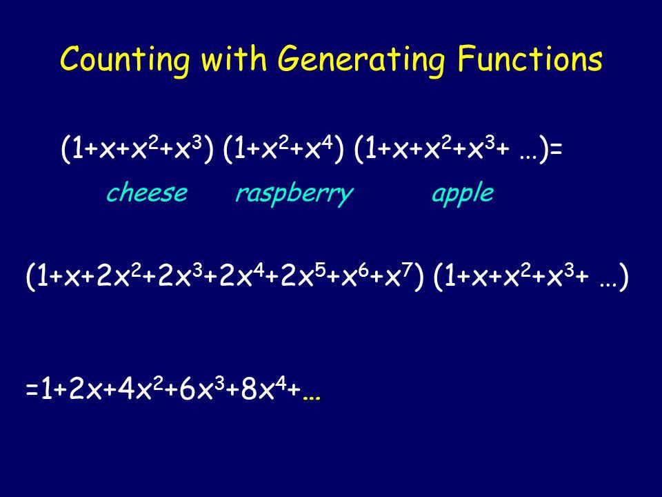 Counting with Generating Functions (1+x+x 2 +x 3 ) (1+x 2 +x 4 ) (1+x+x 2 +x 3 + …)= cheese raspberry apple (1+x+2x 2 +2x 3 +2x 4 +2x 5 +x 6 +x 7 ) (1