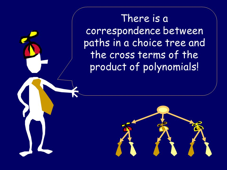 There is a correspondence between paths in a choice tree and the cross terms of the product of polynomials!