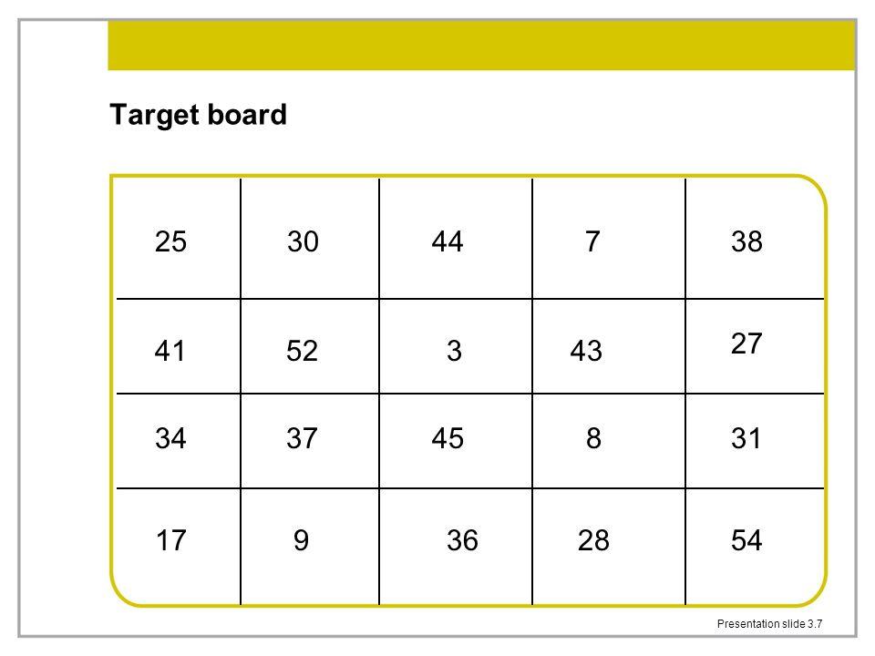 Presentation slide 3.7 Target board 253044738 4152343 27 343745831 179362854