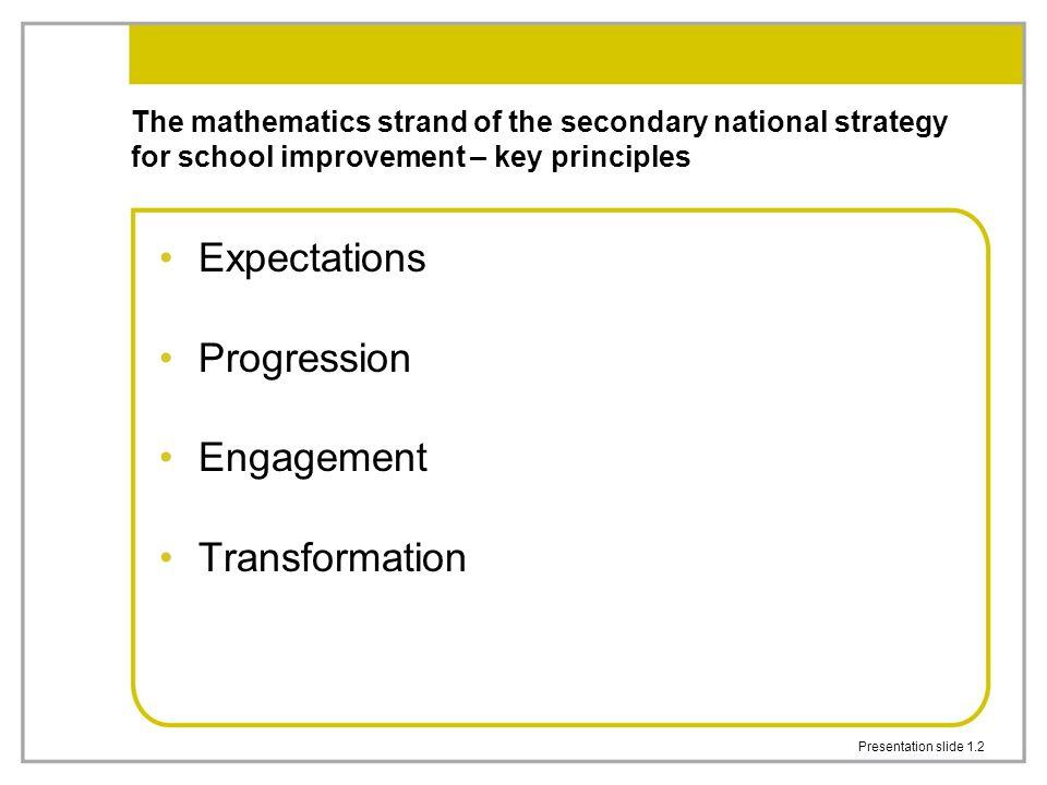 Presentation slide 1.2 The mathematics strand of the secondary national strategy for school improvement – key principles Expectations Progression Enga