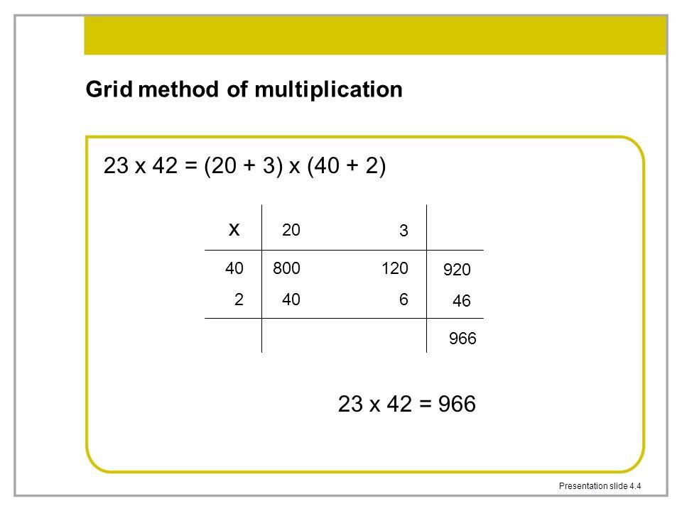 Presentation slide 4.4 Grid method of multiplication 23 x 42 = (20 + 3) x (40 + 2) x 3 920 46 20 966 800 40 120 6 40 2 23 x 42 = 966