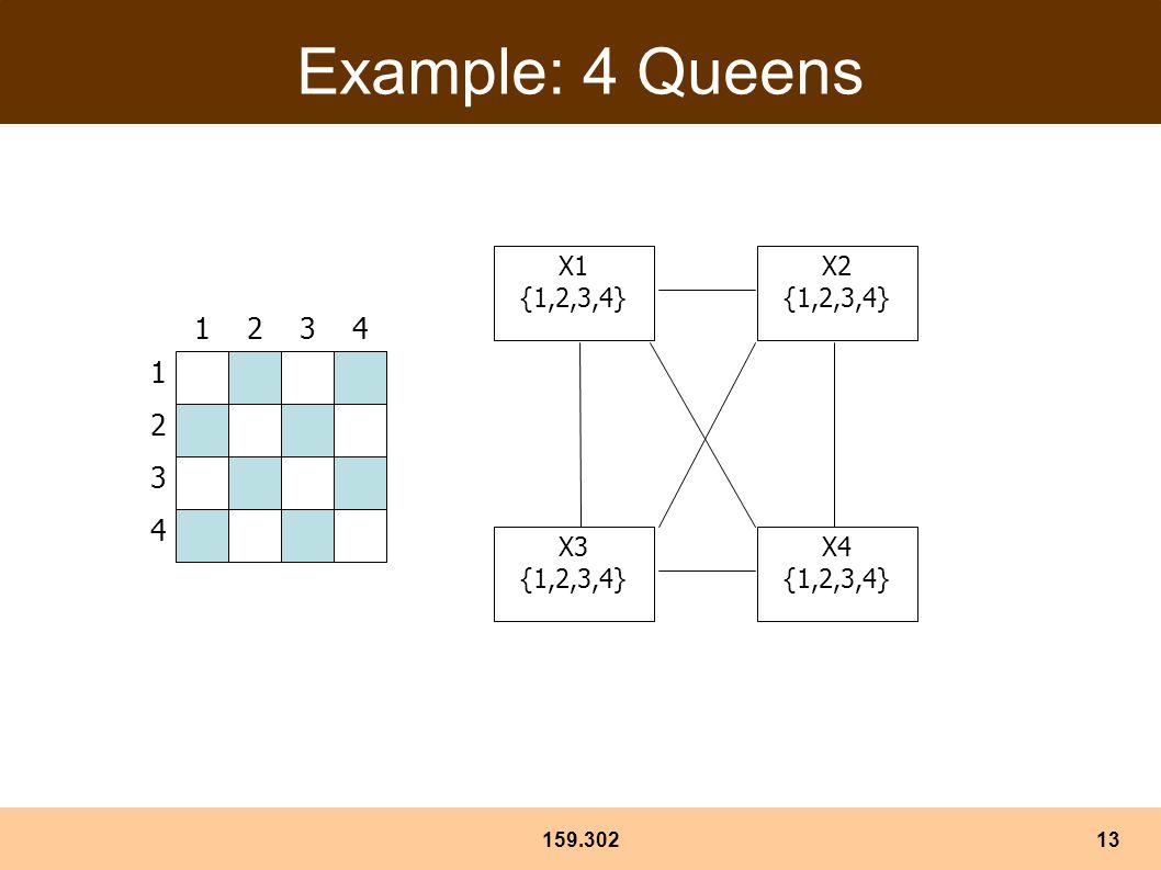 159.30213 Example: 4 Queens 1 3 2 4 3241 X1 {1,2,3,4} X3 {1,2,3,4} X4 {1,2,3,4} X2 {1,2,3,4}