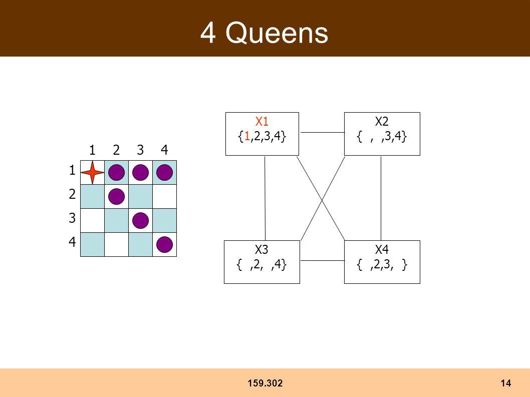 159.30214 4 Queens 1 3 2 4 3241 X1 {1,2,3,4} X3 {,2,,4} X4 {,2,3, } X2 {,,3,4}