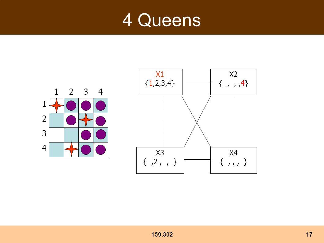 159.30217 4 Queens 1 3 2 4 3241 X1 {1,2,3,4} X3 {,2,, } X4 {,,, } X2 {,,,4}