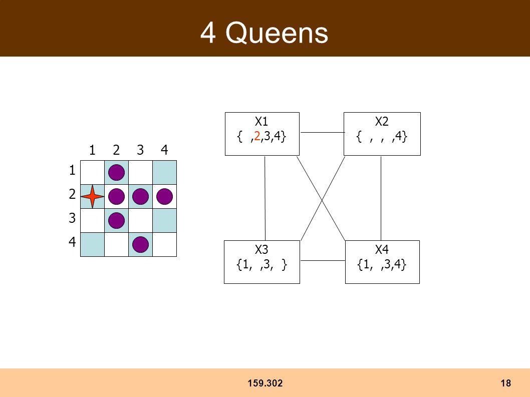 159.30218 4 Queens 1 3 2 4 3241 X1 {,2,3,4} X3 {1,,3, } X4 {1,,3,4} X2 {,,,4}
