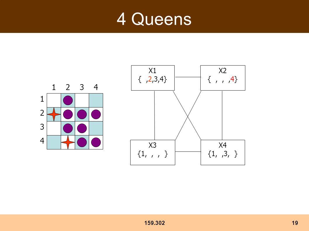 159.30219 4 Queens 1 3 2 4 3241 X1 {,2,3,4} X3 {1,,, } X4 {1,,3, } X2 {,,,4}