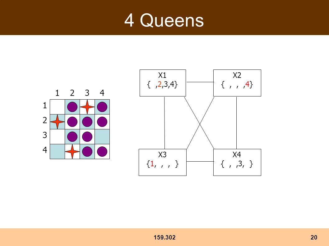 159.30220 4 Queens 1 3 2 4 3241 X1 {,2,3,4} X3 {1,,, } X4 {,,3, } X2 {,,,4}