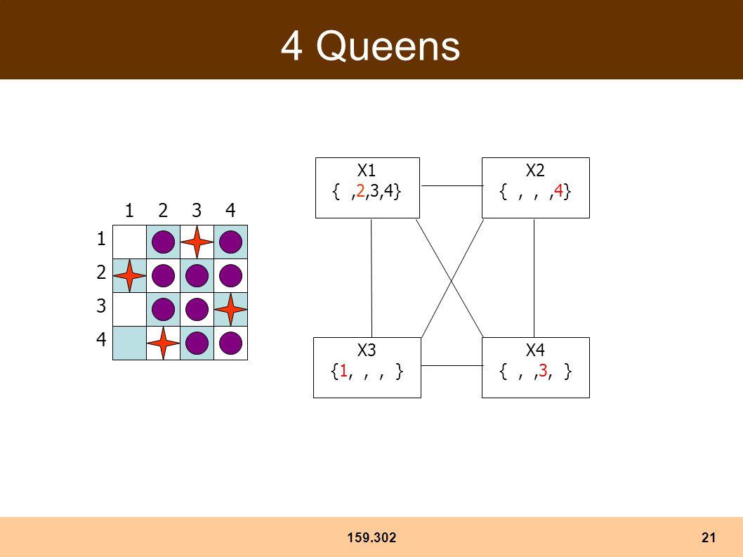 159.30221 4 Queens 1 3 2 4 3241 X1 {,2,3,4} X3 {1,,, } X4 {,,3, } X2 {,,,4}